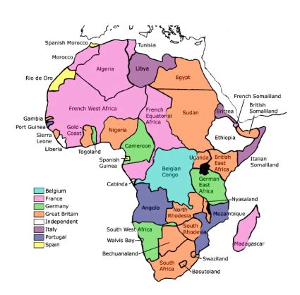 Imperialism in Africa essay conclusion